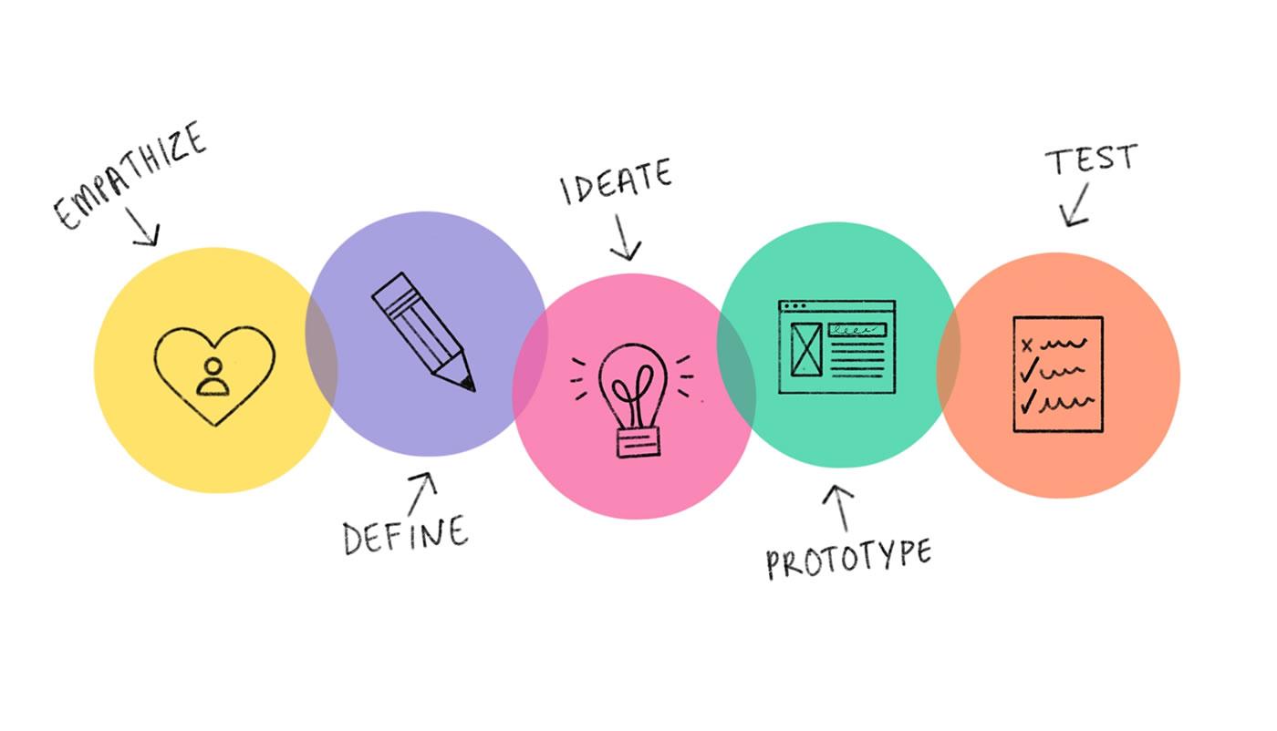 Design_thinking_2